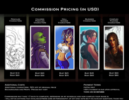 NP7 Commissions Chart by ConceptCat
