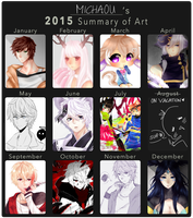 2015 Art Summary by MiChaou