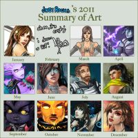 2011 Summary by JNetRocks