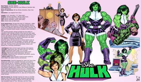 She-Hulk model sheet commission by Jebriodo