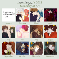 2012 art summary by mariskywalker