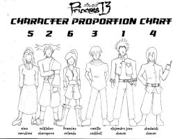 character proportion chart by Kamenridermoik