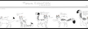 FATIMA EVOLUTION! :U by Lilinera