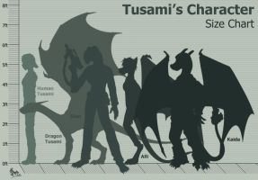 Tusami's Character Size Chart by Tusami