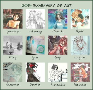 2014 Summary Of Art by Resosphere