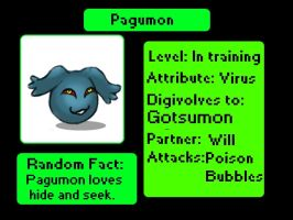 Pagumon DigiProfile by InTheAier