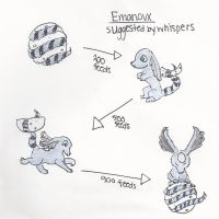 EggCave August Creature Suggestion - The Emanoux by bluegumibear