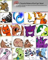 Pokemon Type Meme by kavic