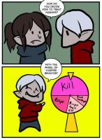 Wheel of Vampire Behavior by Kaxen6