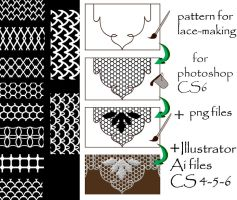 Pattern For Lace-making by roula33