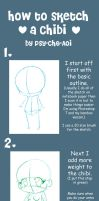 Tut: How to Sketch a Chibi by Psy-CHO-Aoi