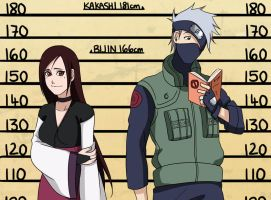 CM: Bijin and Kakashi Height Chart by Chloeeh