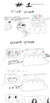 RinHaru random comic strip by Zakuuya