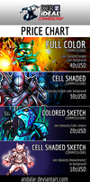 COMMISSION PRICE CHART by Andalar
