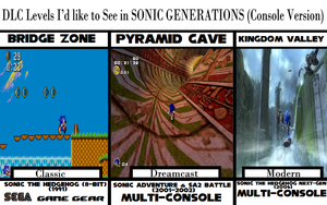 Sonic Generations DLC Wish List by pepsiboy3