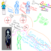 Adventure Time Female Anatomy Tutorial by SlusheyMutt