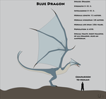 Fantasy Race: Blue Dragon by Kurvos