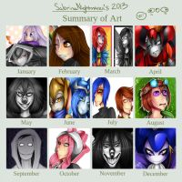 SabrinaNightmaren's 2013 Art Summary by SabrinaNightmaren