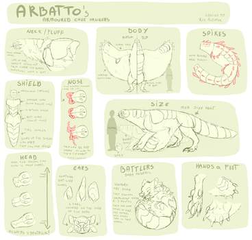 Arbatto's - species ref by red-anteater