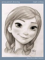 Anna Pencil Drawing by markcrilley