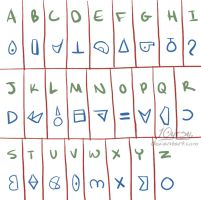 Dragon Warrior Alphabet by 10yrsy