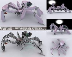 Spidey-bot overview by Sanberg
