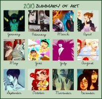 2010: Year of Art by lokelani