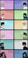 VDay Cards 2012::Homestuck by dan-nippon13