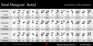 Mangyan Buhid Font by Nordenx