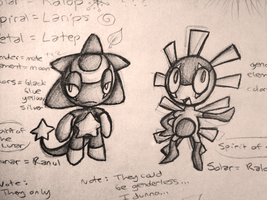 THE WORST PROTOTYPES EVER... by Tuooneo
