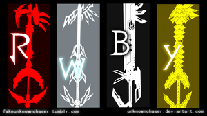 Coming Soon VII: RWBY by UnknownChaser