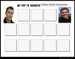 My Top 13 Favorite Nolan North characters-blank by Toongirl18