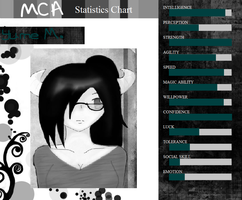MCA status chart by 110animegirl
