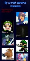 Top 10 overrated characters by Marioking9834
