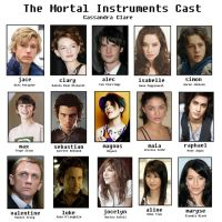 Mortal Instruments Casting by havoc-wreaked