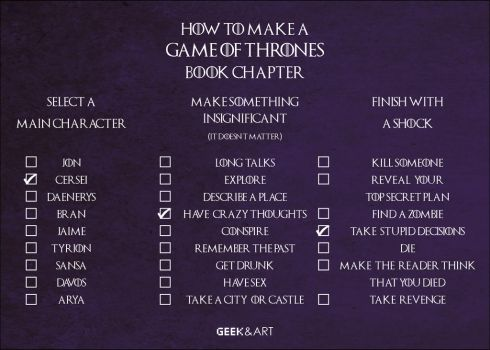 How to make a Game of Thrones chapter by Lunatica-Reiko
