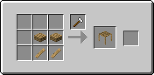 Minecraft - Workshop and Wine: Wooden Table Recipe by NeonLugia