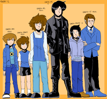 Not a height chart by General-RADIX