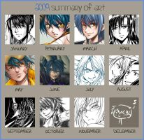 09 Summary Meme thing D': by ryuuen