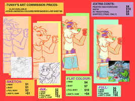 2012 Art Prices by TunnySaysIDK