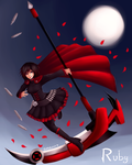 Rwby by SuperLazy7