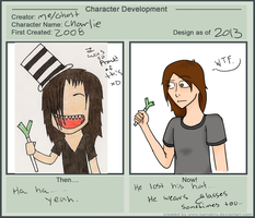 Character Development Meme - Charlie by RanebowStitches