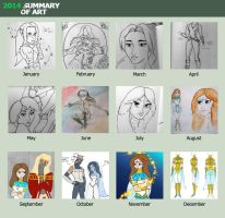 2014 Summary Anazen Art Summary by Anazen