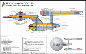 Enterprise Cross-Section by chimera335