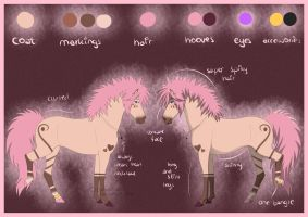 Ref Sheet - Vinitia by Rorelse