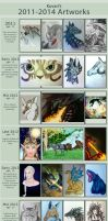 Kuvari's Improvement Meme! 2011-2014 by Kuvari