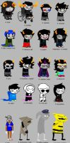 Homestuck according to my 8 year old niece by iskatten