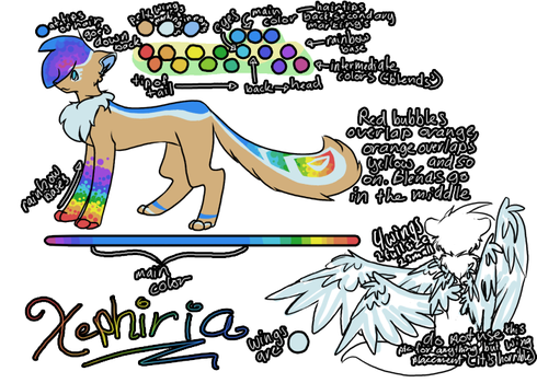 Xephiria Reference Sheet by twilytephoenix