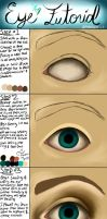 Tutorial- How to Create Dynamic and Dazzling Eyes by TheForbidd3nFruit