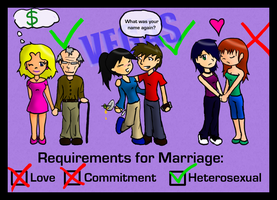 Marriage Requirements by AKnightOfNee